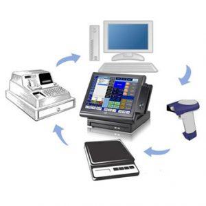 Software – Εμπορικές Εφαρμογές